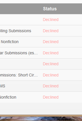 Rejected Submissions